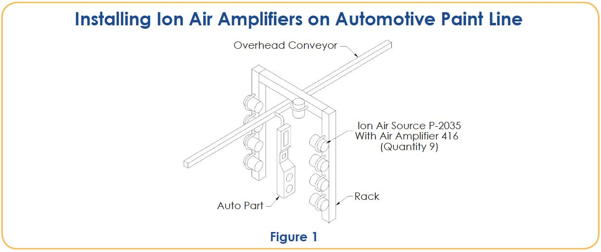 Air Amplifiers For Automotive Industry fig1