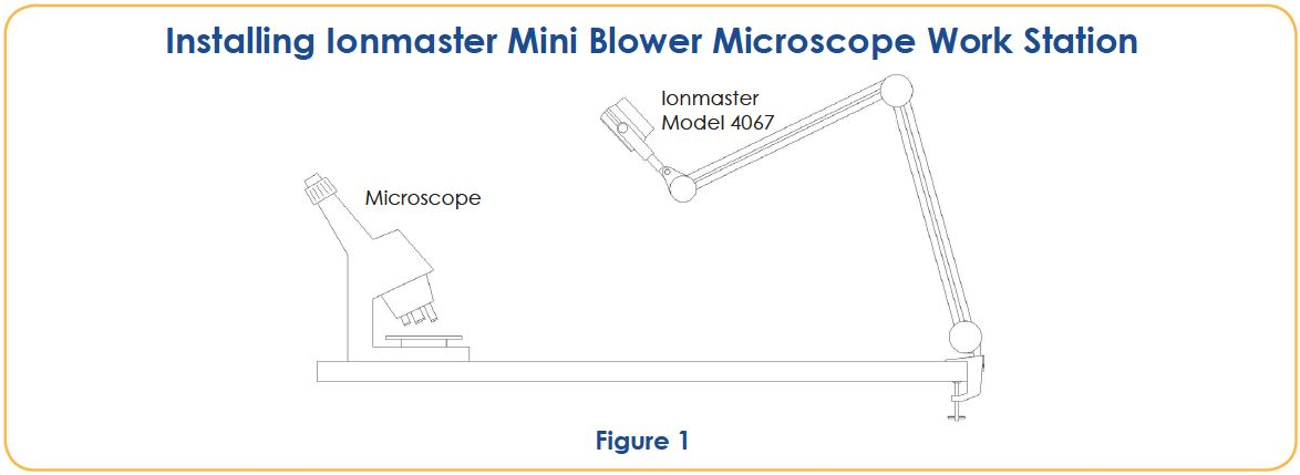 Sensitive Microscopes fig1